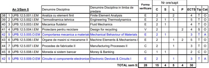 Listes de cours UPB.PNG